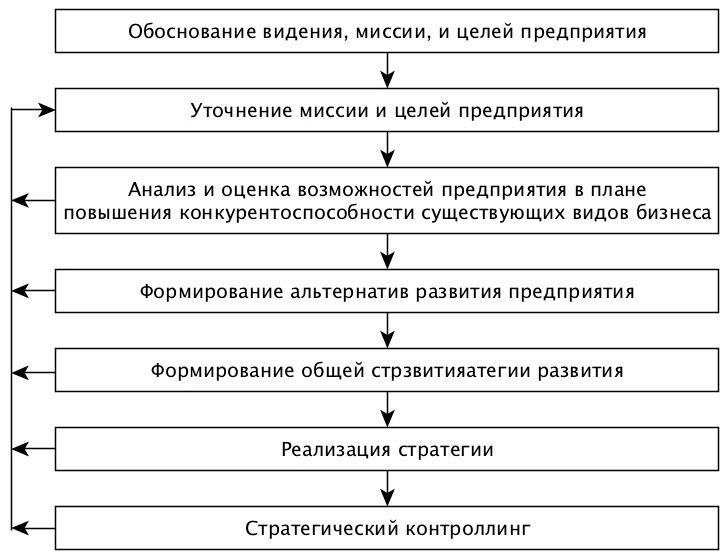 Модель Шинкаренко